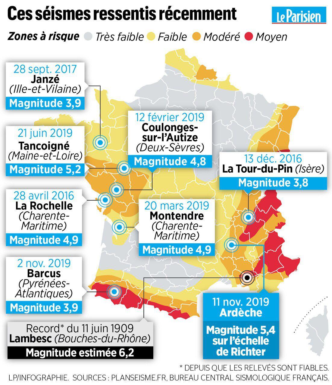 Fort tremblement de terre près de Montélimar : quatre blessés dont un grave – Le Parisien
